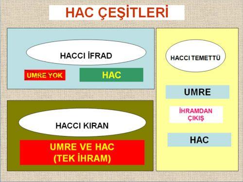 hac-cesitlerihttps://yonetim.inanctur.com.tr/visual2/p> <p dir=